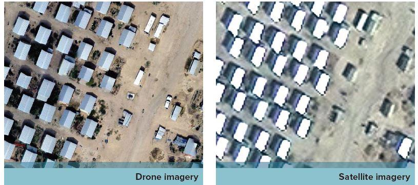 drone - gps
