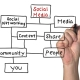 marketing-your-business-with-a-youtube-channel_290_410813_0_14069496_500