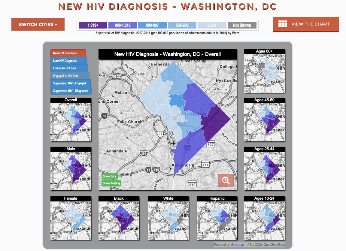 HIV-diagnoses
