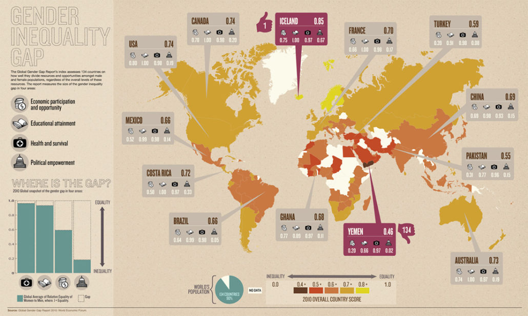 gender_inequality_gap_map